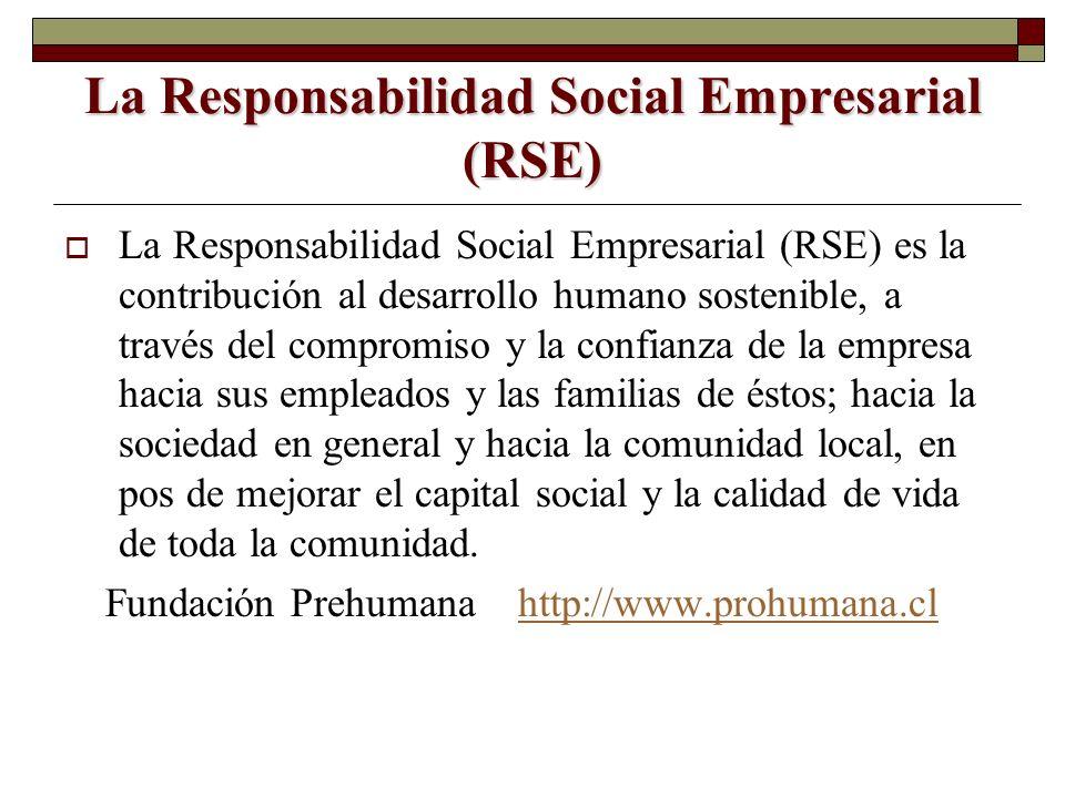 La Responsabilidad Social Empresarial (RSE) La Responsabilidad Social Empresarial (RSE) es la contribución al desarrollo humano sostenible, a través d