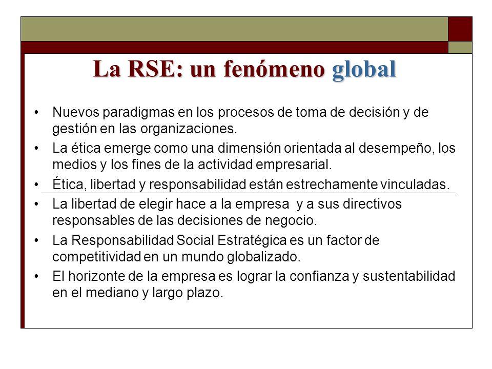 Indicadores de RSE Indicador de RSE GRICaux PrinciplesOECDPrincipios del Ecuador EconómicosReporting participación, monitoreo ambiental y DDHH Participación StakeholderReporte y Participación Stakeholder Monitoreo TransparenciaSi Monitoreo Gobernabilidad CorporativaSi - Medio AmbienteSi Estándares LaboralesNo Discriminación y Capacitación Referencia General.