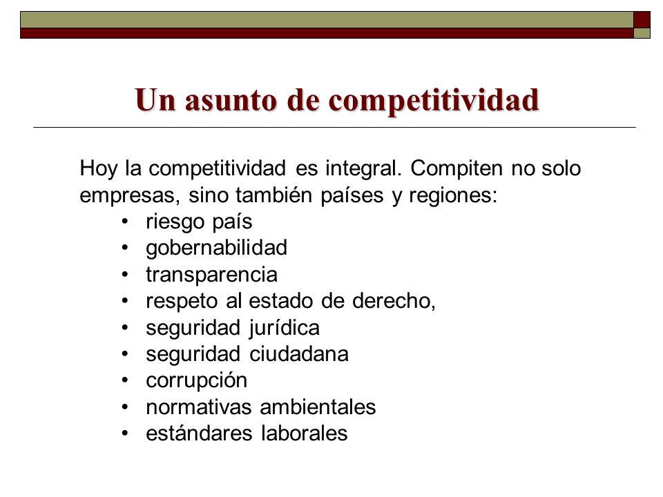 Un asunto de competitividad Hoy la competitividad es integral. Compiten no solo empresas, sino también países y regiones: riesgo país gobernabilidad t
