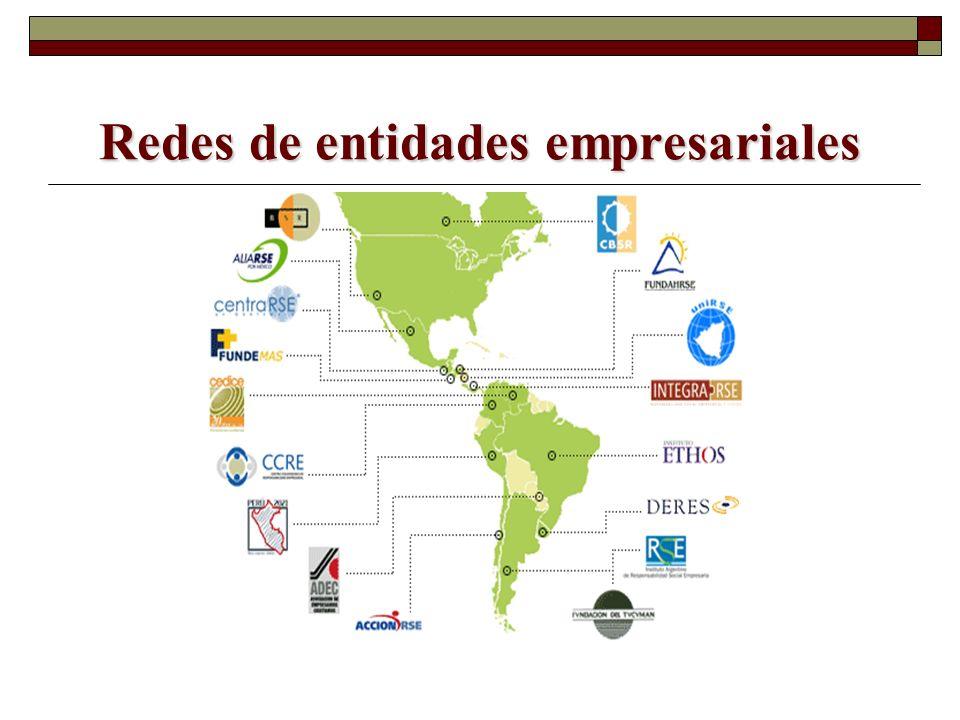 Redes de entidades empresariales