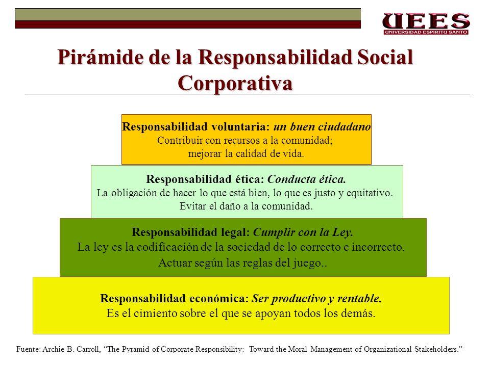Pirámide de la Responsabilidad Social Corporativa Responsabilidad voluntaria: un buen ciudadano Contribuir con recursos a la comunidad; mejorar la cal
