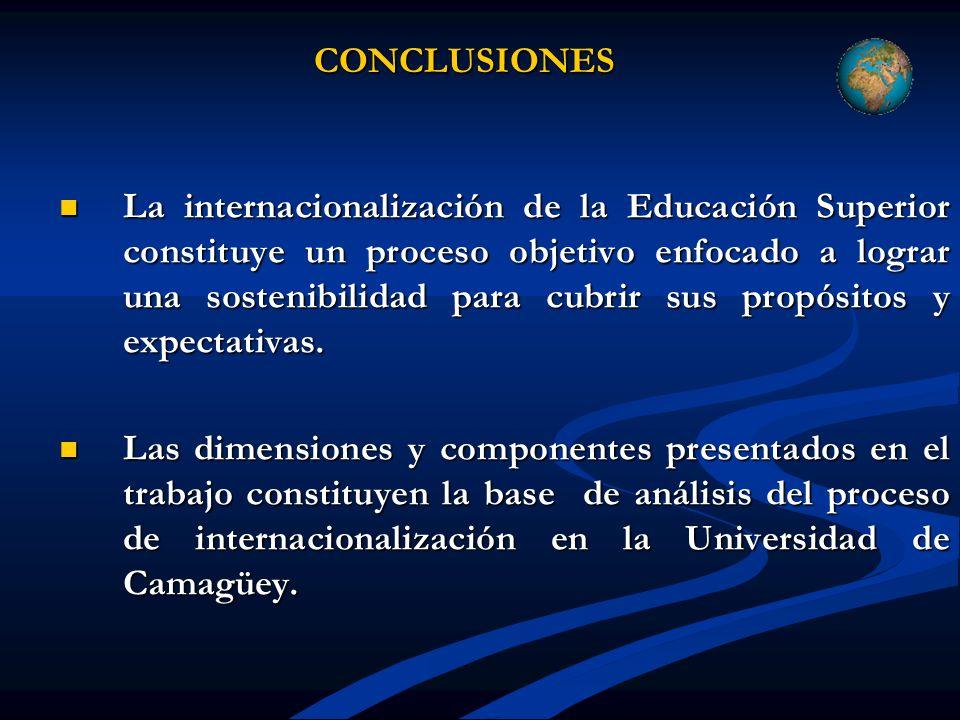 CONCLUSIONES CONCLUSIONES La internacionalización de la Educación Superior constituye un proceso objetivo enfocado a lograr una sostenibilidad para cu