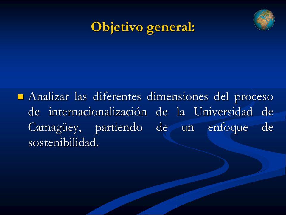 Objetivo general: Analizar las diferentes dimensiones del proceso de internacionalización de la Universidad de Camagüey, partiendo de un enfoque de so