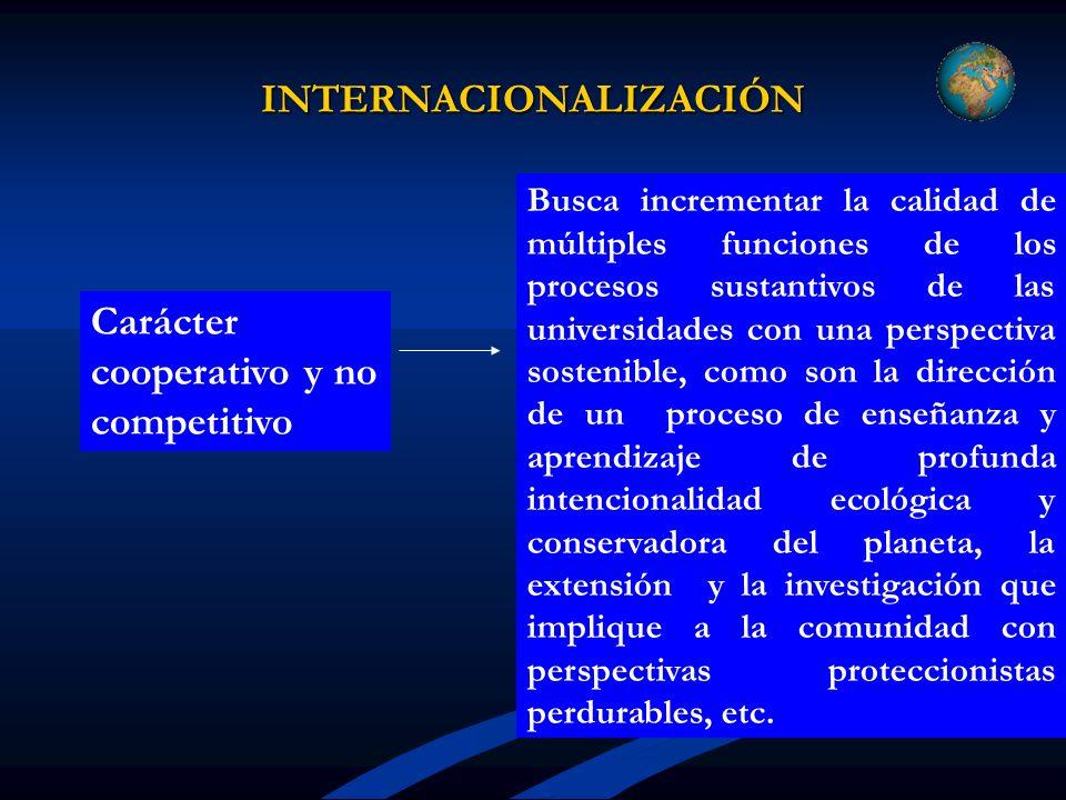 INTERNACIONALIZACIÓN Carácter cooperativo y no competitivo Busca incrementar la calidad de múltiples funciones de los procesos sustantivos de las univ