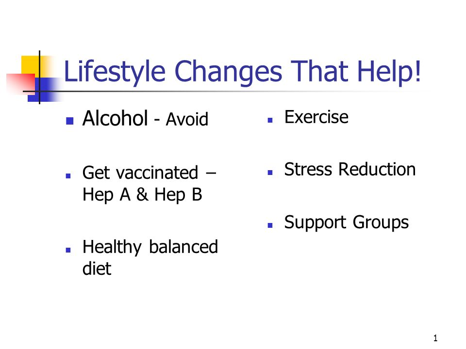 1 Lifestyle Changes That Help.