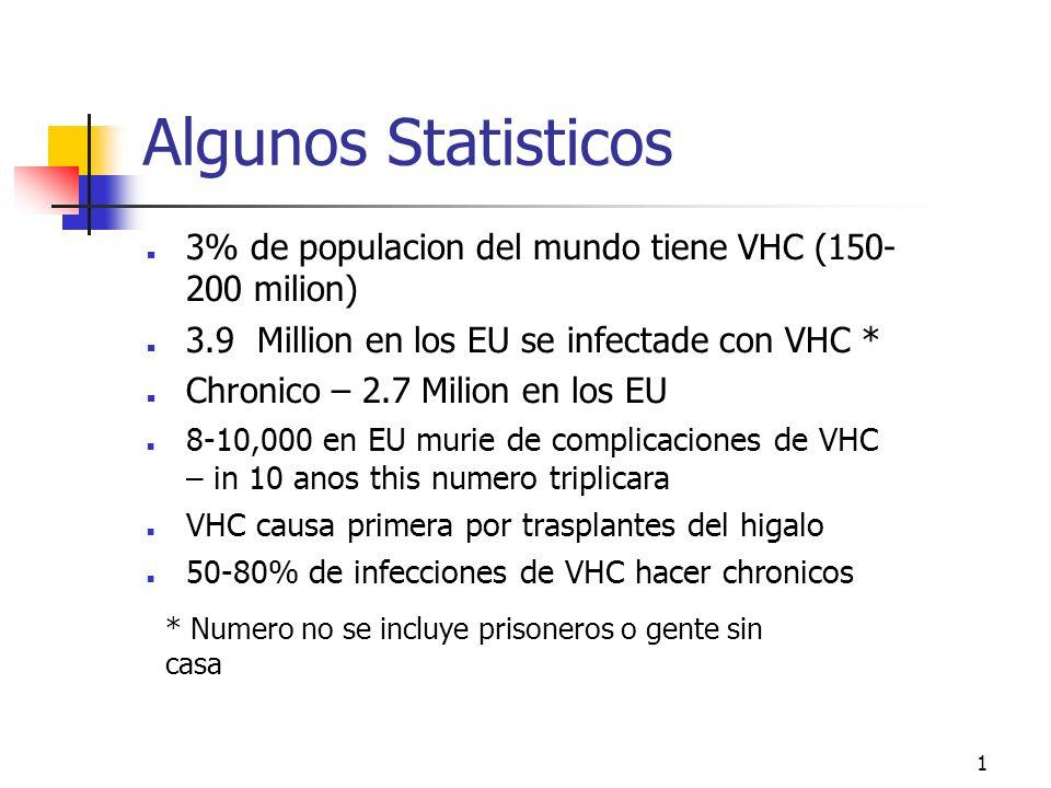 1 Algunos Statisticos 3% de populacion del mundo tiene VHC (150- 200 milion) 3.9 Million en los EU se infectade con VHC * Chronico – 2.7 Milion en los EU 8-10,000 en EU murie de complicaciones de VHC – in 10 anos this numero triplicara VHC causa primera por trasplantes del higalo 50-80% de infecciones de VHC hacer chronicos * Numero no se incluye prisoneros o gente sin casa