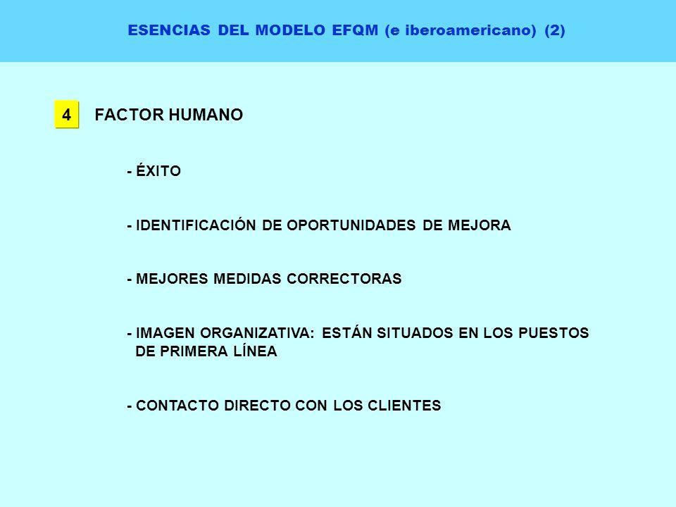 ESENCIAS DEL MODELO EFQM (e iberoamericano) (2) 4 FACTOR HUMANO - ÉXITO - IDENTIFICACIÓN DE OPORTUNIDADES DE MEJORA - MEJORES MEDIDAS CORRECTORAS - IM