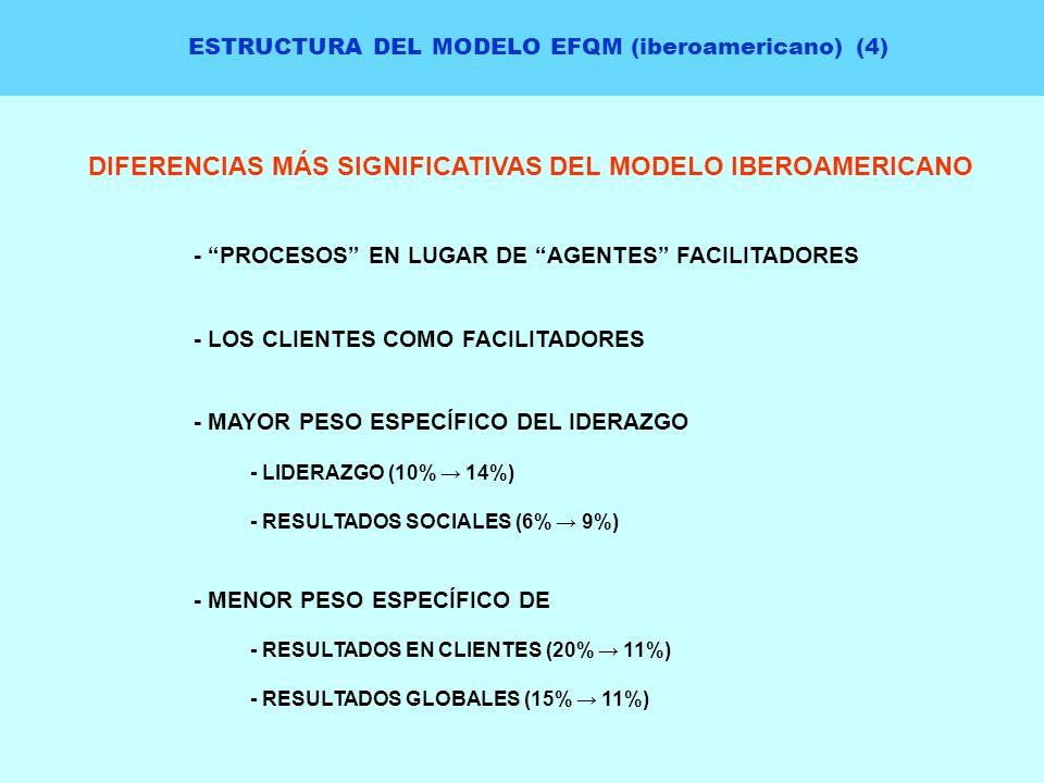 ESTRUCTURA DEL MODELO EFQM (iberoamericano) (4) DIFERENCIAS MÁS SIGNIFICATIVAS DEL MODELO IBEROAMERICANO - PROCESOS EN LUGAR DE AGENTES FACILITADORES