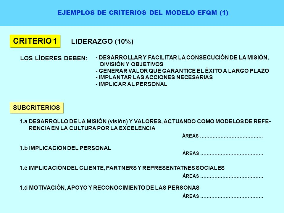 EJEMPLOS DE CRITERIOS DEL MODELO EFQM (1) CRITERIO 1 LIDERAZGO (10%) LOS LÍDERES DEBEN: - DESARROLLAR Y FACILITAR LA CONSECUCIÓN DE LA MISIÓN, DIVISIÓ