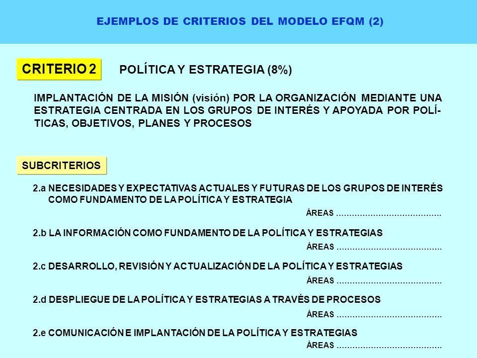 EJEMPLOS DE CRITERIOS DEL MODELO EFQM (2) CRITERIO 2 POLÍTICA Y ESTRATEGIA (8%) IMPLANTACIÓN DE LA MISIÓN (visión) POR LA ORGANIZACIÓN MEDIANTE UNA ES