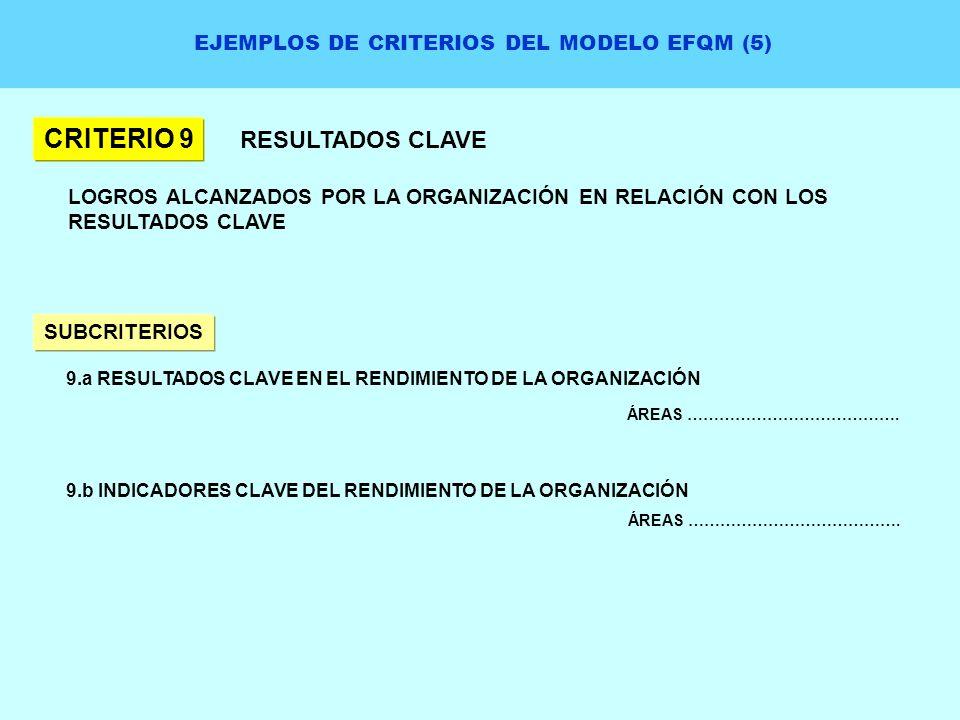 EJEMPLOS DE CRITERIOS DEL MODELO EFQM (5) CRITERIO 9 RESULTADOS CLAVE LOGROS ALCANZADOS POR LA ORGANIZACIÓN EN RELACIÓN CON LOS RESULTADOS CLAVE SUBCR