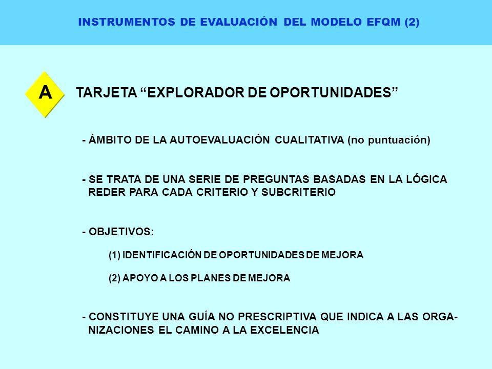 INSTRUMENTOS DE EVALUACIÓN DEL MODELO EFQM (2) TARJETA EXPLORADOR DE OPORTUNIDADES A - ÁMBITO DE LA AUTOEVALUACIÓN CUALITATIVA (no puntuación) - SE TR