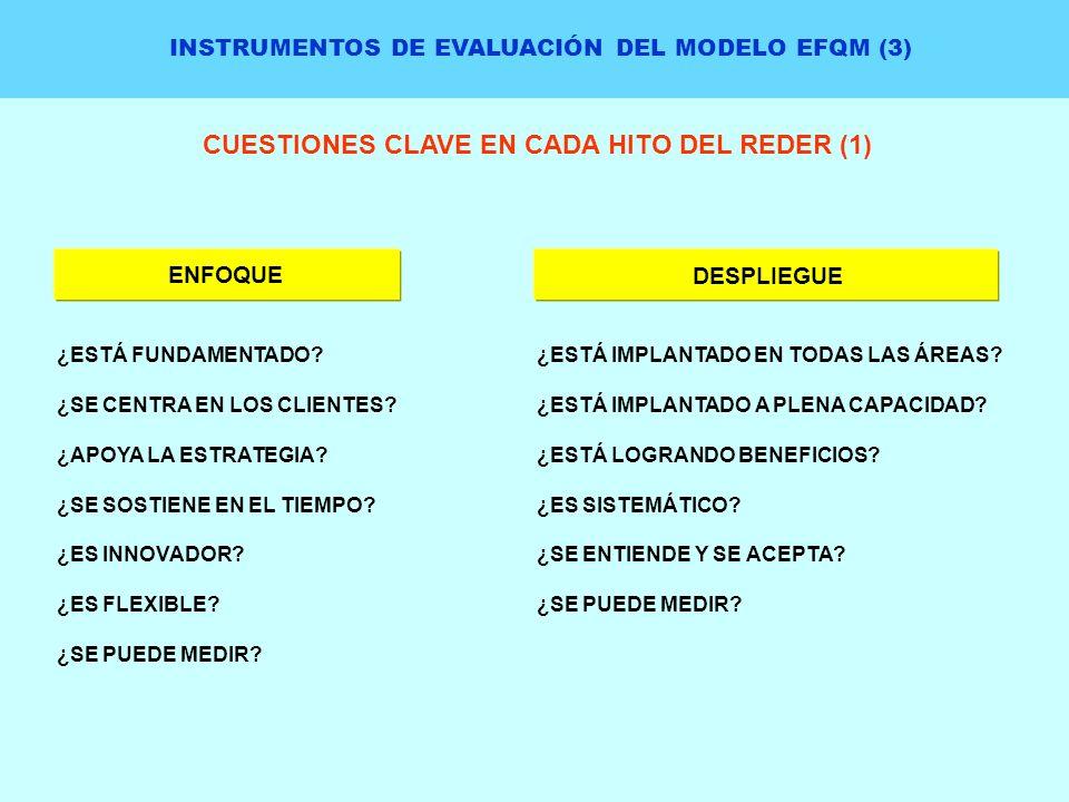INSTRUMENTOS DE EVALUACIÓN DEL MODELO EFQM (3) CUESTIONES CLAVE EN CADA HITO DEL REDER (1) ¿ESTÁ FUNDAMENTADO? ¿SE CENTRA EN LOS CLIENTES? ¿APOYA LA E