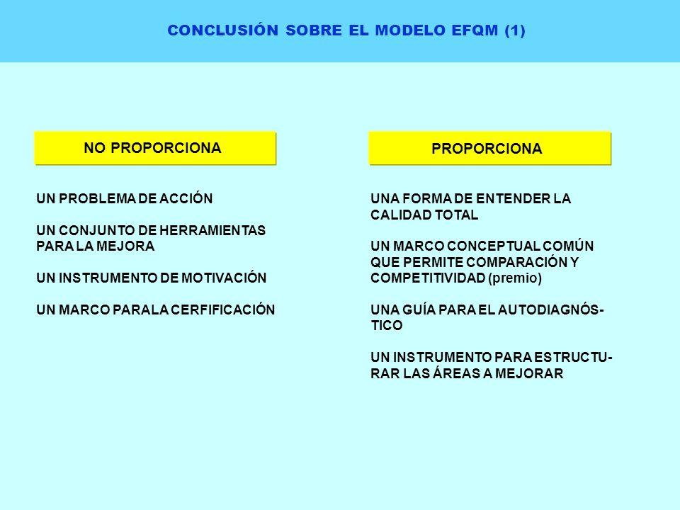 CONCLUSIÓN SOBRE EL MODELO EFQM (1) UN PROBLEMA DE ACCIÓN UN CONJUNTO DE HERRAMIENTAS PARA LA MEJORA UN INSTRUMENTO DE MOTIVACIÓN UN MARCO PARALA CERF