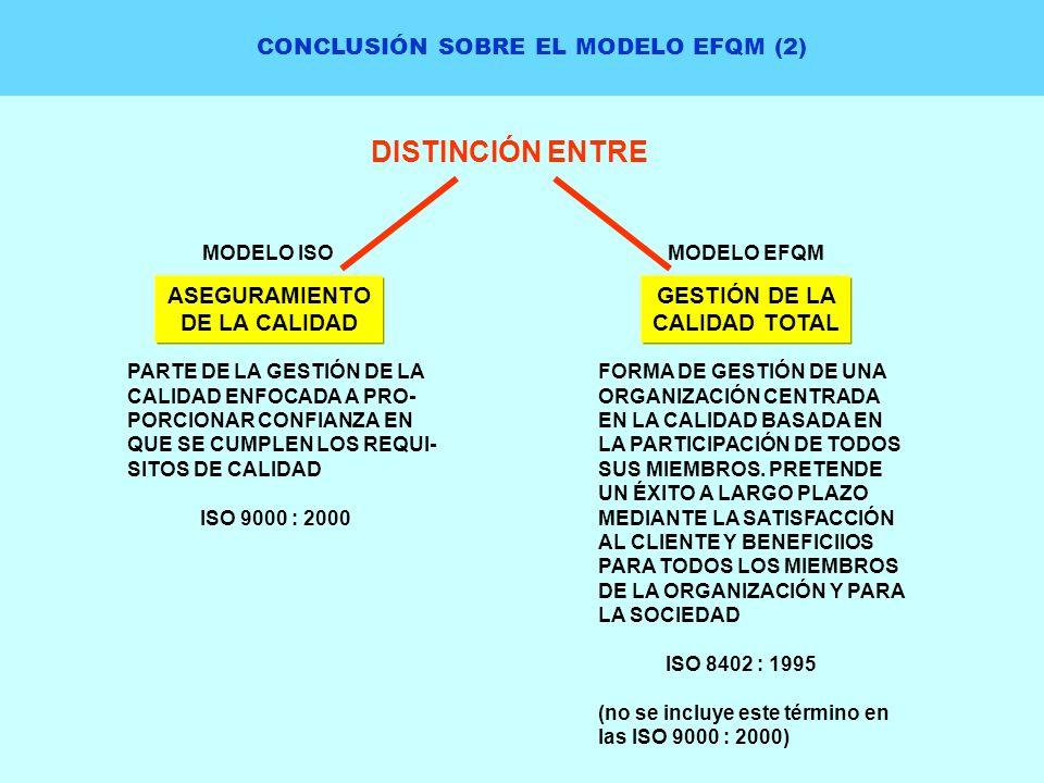 CONCLUSIÓN SOBRE EL MODELO EFQM (2) DISTINCIÓN ENTRE ASEGURAMIENTO DE LA CALIDAD GESTIÓN DE LA CALIDAD TOTAL PARTE DE LA GESTIÓN DE LA CALIDAD ENFOCAD