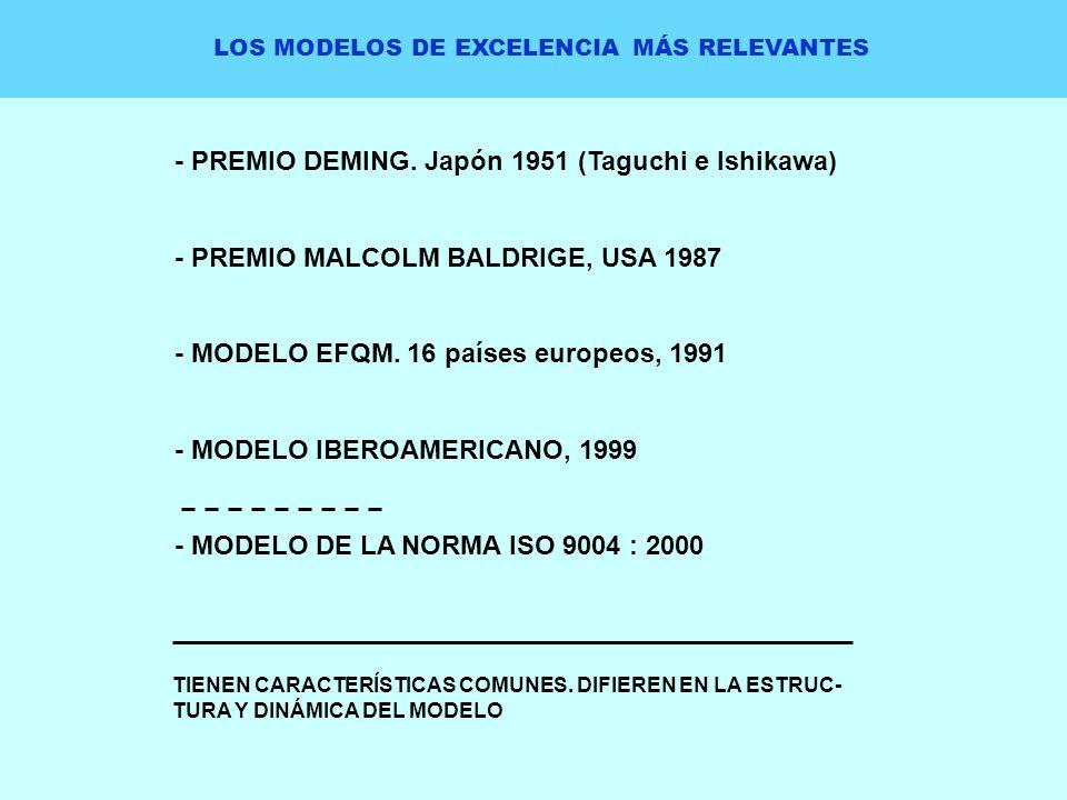 LOS MODELOS DE EXCELENCIA MÁS RELEVANTES - PREMIO DEMING. Japón 1951 (Taguchi e Ishikawa) - PREMIO MALCOLM BALDRIGE, USA 1987 - MODELO EFQM. 16 países