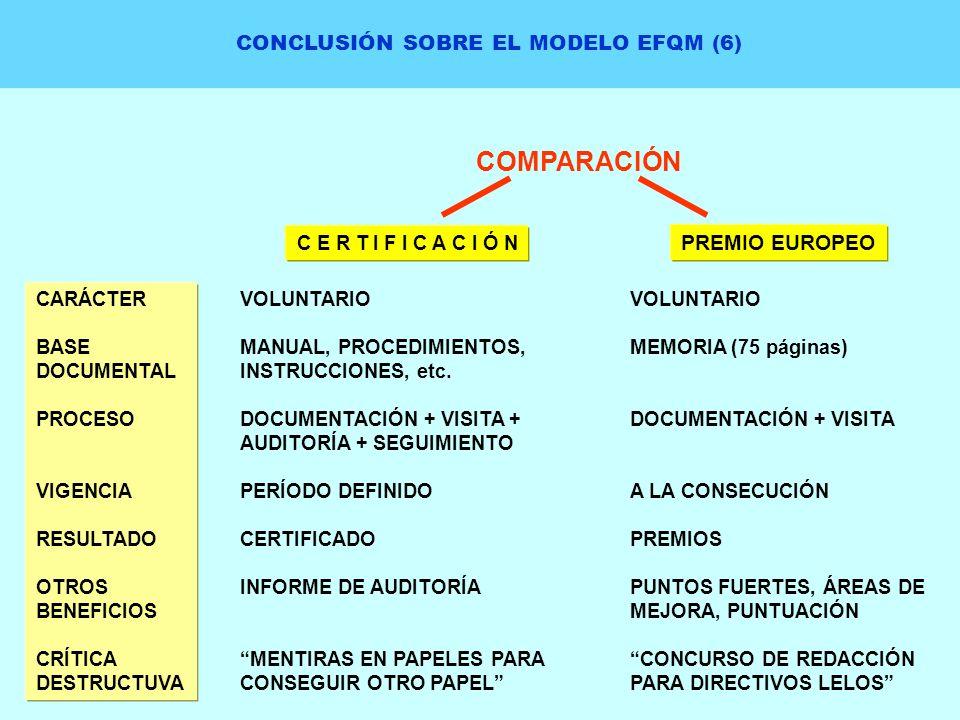 CONCLUSIÓN SOBRE EL MODELO EFQM (6) COMPARACIÓN C E R T I F I C A C I Ó N PREMIO EUROPEO CARÁCTER BASE DOCUMENTAL PROCESO VIGENCIA RESULTADO OTROS BEN