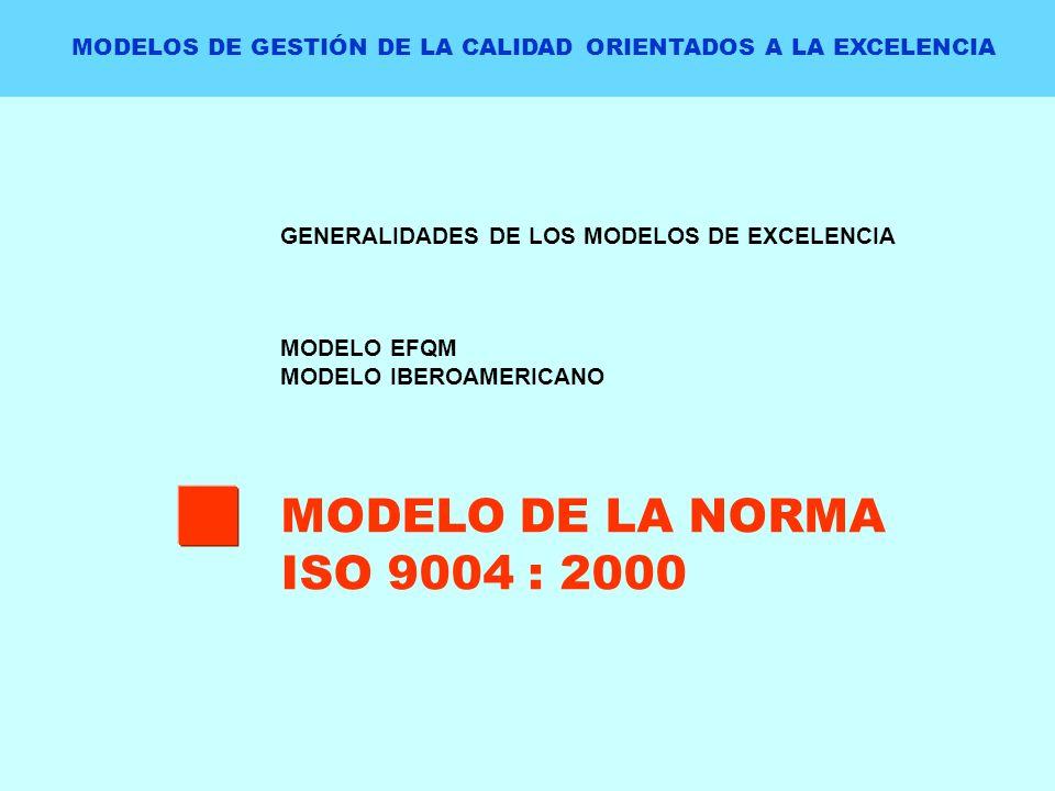 GENERALIDADES DE LOS MODELOS DE EXCELENCIA MODELO EFQM MODELO IBEROAMERICANO MODELO DE LA NORMA ISO 9004 : 2000 MODELOS DE GESTIÓN DE LA CALIDAD ORIEN