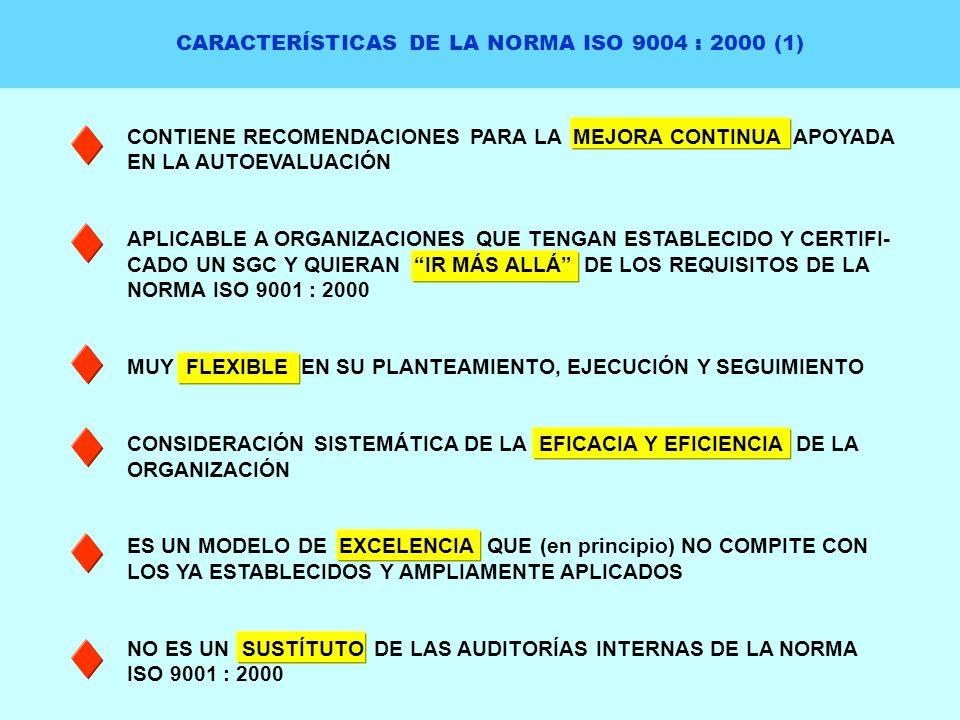 CARACTERÍSTICAS DE LA NORMA ISO 9004 : 2000 (1) CONTIENE RECOMENDACIONES PARA LA MEJORA CONTINUA APOYADA EN LA AUTOEVALUACIÓN APLICABLE A ORGANIZACION