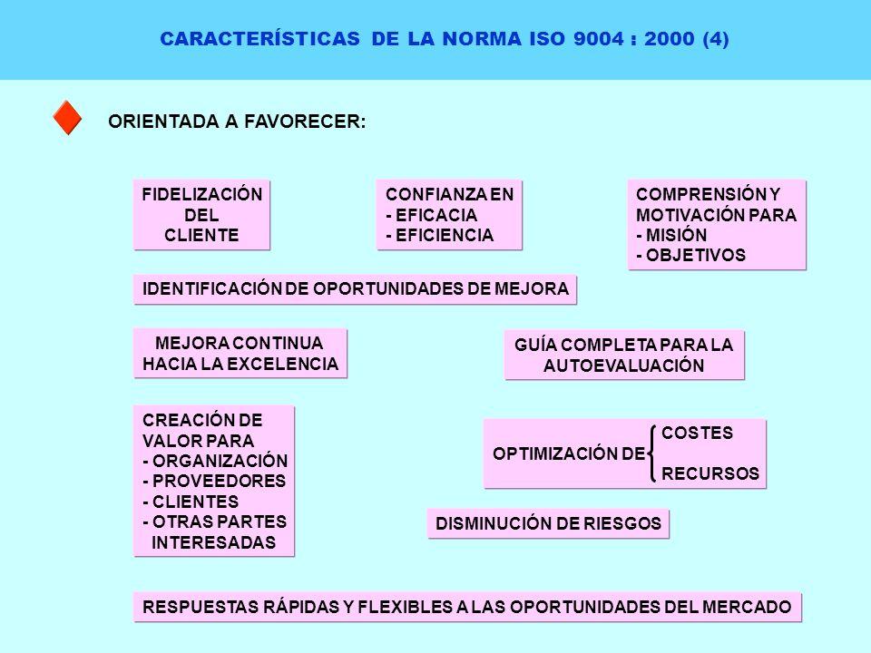 CARACTERÍSTICAS DE LA NORMA ISO 9004 : 2000 (4) ORIENTADA A FAVORECER: FIDELIZACIÓN DEL CLIENTE CONFIANZA EN - EFICACIA - EFICIENCIA COMPRENSIÓN Y MOT