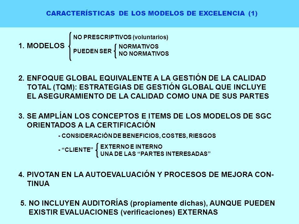 CARACTERÍSTICAS DE LOS MODELOS DE EXCELENCIA (1) 1. MODELOS 2. ENFOQUE GLOBAL EQUIVALENTE A LA GESTIÓN DE LA CALIDAD TOTAL (TQM): ESTRATEGIAS DE GESTI