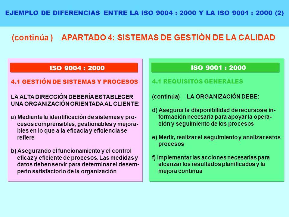 EJEMPLO DE DIFERENCIAS ENTRE LA ISO 9004 : 2000 Y LA ISO 9001 : 2000 (2) (continúa ) APARTADO 4: SISTEMAS DE GESTIÓN DE LA CALIDAD LA ALTA DIRECCIÓN D