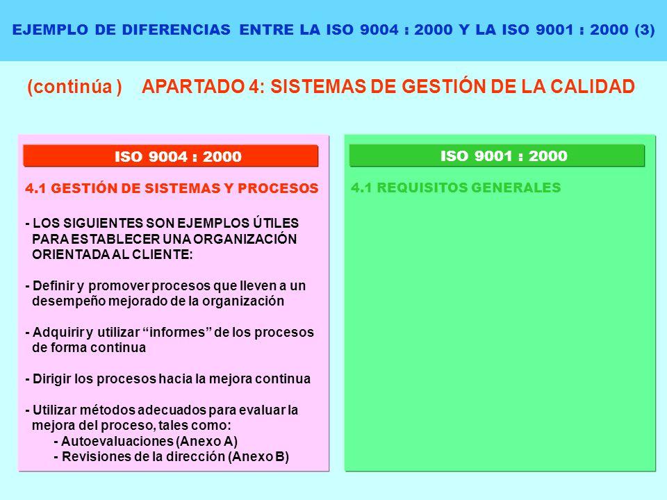 EJEMPLO DE DIFERENCIAS ENTRE LA ISO 9004 : 2000 Y LA ISO 9001 : 2000 (3) (continúa ) APARTADO 4: SISTEMAS DE GESTIÓN DE LA CALIDAD - LOS SIGUIENTES SO