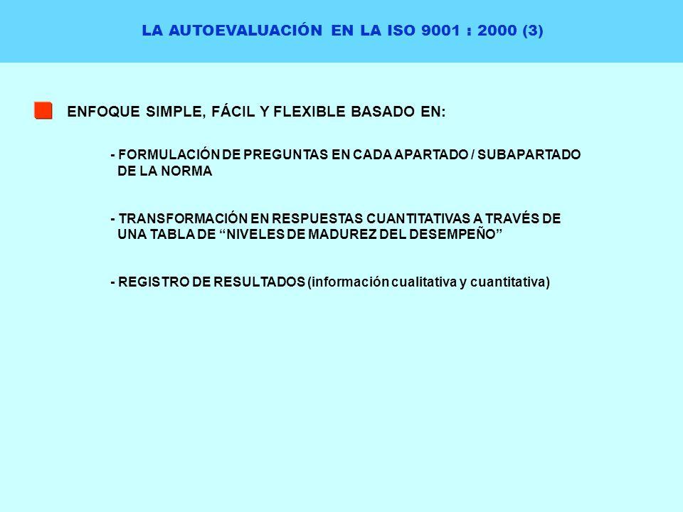 LA AUTOEVALUACIÓN EN LA ISO 9001 : 2000 (3) ENFOQUE SIMPLE, FÁCIL Y FLEXIBLE BASADO EN: - FORMULACIÓN DE PREGUNTAS EN CADA APARTADO / SUBAPARTADO DE L