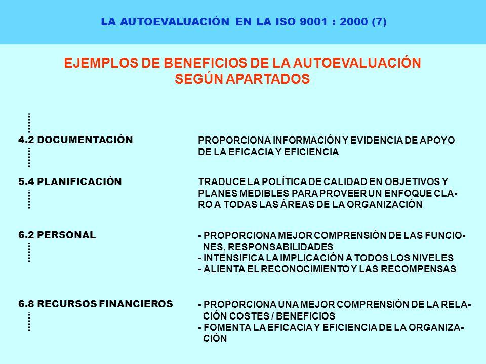 EJEMPLOS DE BENEFICIOS DE LA AUTOEVALUACIÓN SEGÚN APARTADOS 4.2 DOCUMENTACIÓN PROPORCIONA INFORMACIÓN Y EVIDENCIA DE APOYO DE LA EFICACIA Y EFICIENCIA