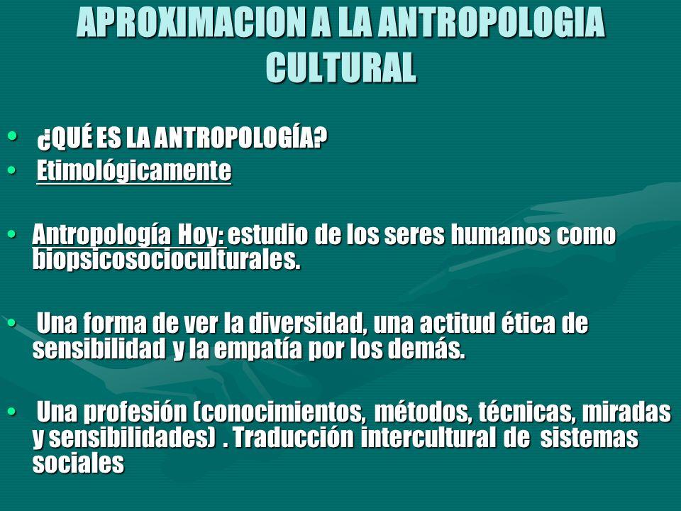APROXIMACION A LA ANTROPOLOGIA CULTURAL ¿QUÉ ES LA ANTROPOLOGÍA? ¿QUÉ ES LA ANTROPOLOGÍA? Etimológicamente Etimológicamente Antropología Hoy: estudio