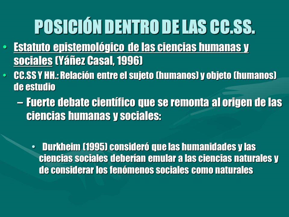 POSICIÓN DENTRO DE LAS CC.SS. Estatuto epistemológico de las ciencias humanas y sociales (Yáñez Casal, 1996)Estatuto epistemológico de las ciencias hu