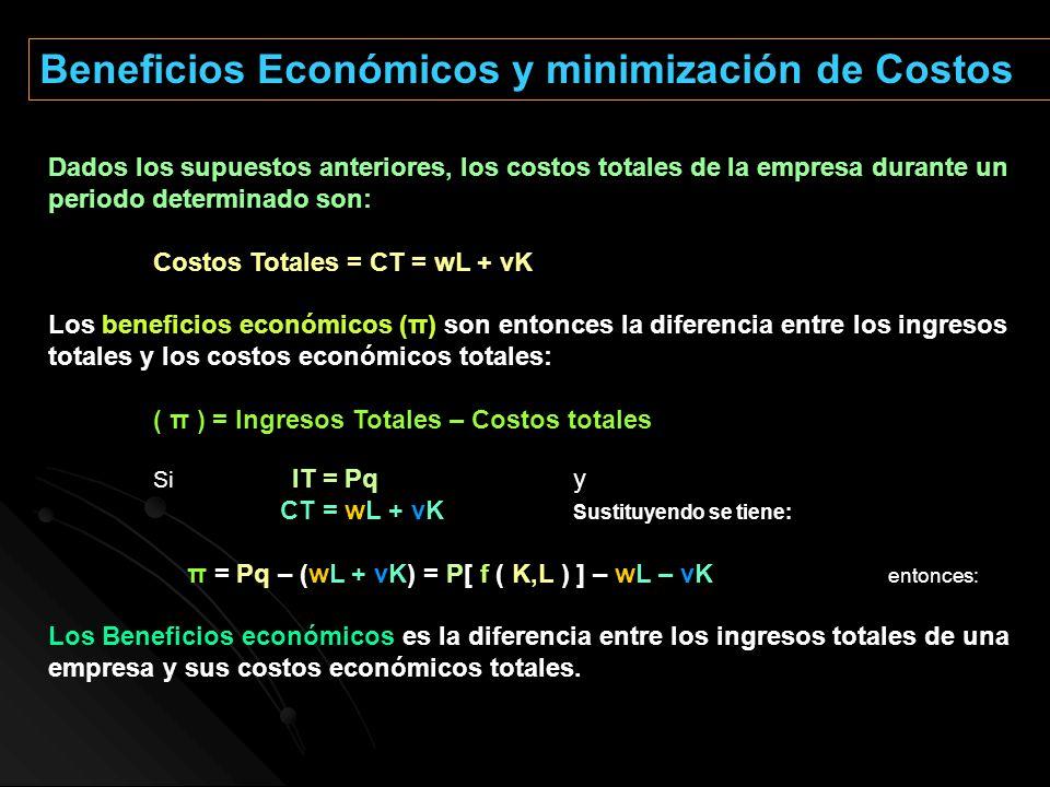 Beneficios Económicos y minimización de Costos Dados los supuestos anteriores, los costos totales de la empresa durante un periodo determinado son: Co