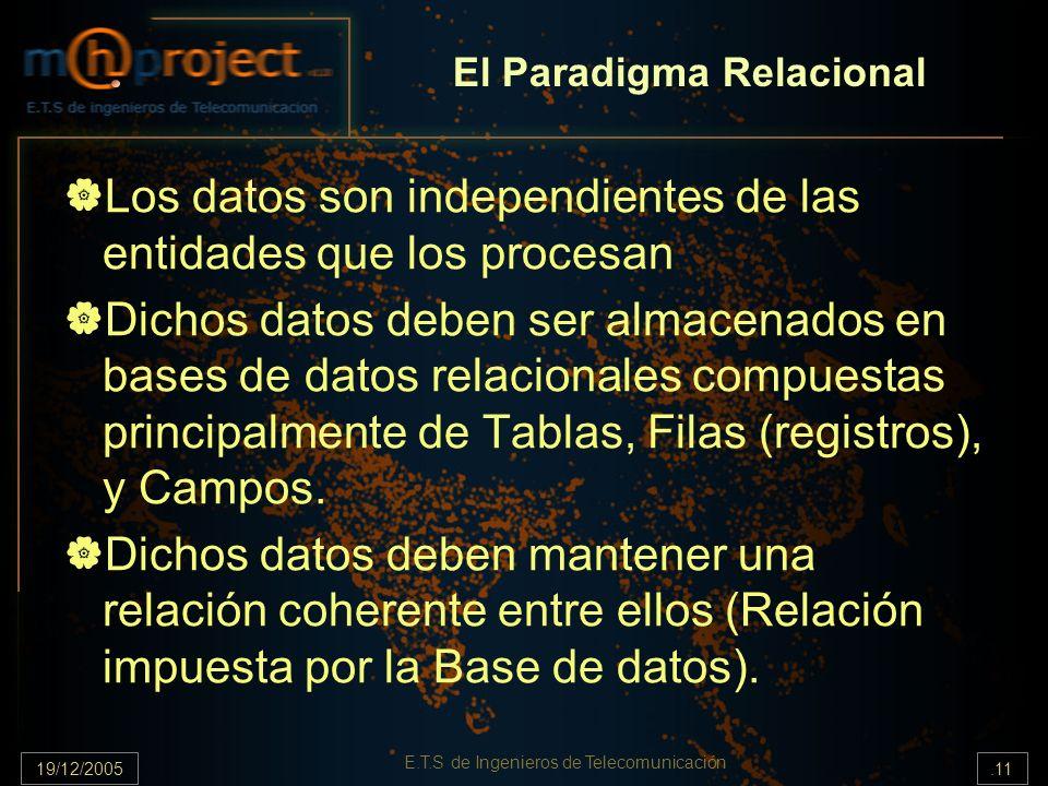 19/12/2005.11 E.T.S de Ingenieros de Telecomunicación El Paradigma Relacional Los datos son independientes de las entidades que los procesan Dichos da