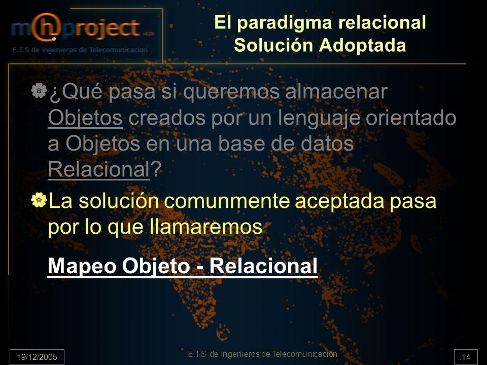 19/12/2005.14 E.T.S de Ingenieros de Telecomunicación El paradigma relacional Solución Adoptada ¿Qué pasa si queremos almacenar Objetos creados por un