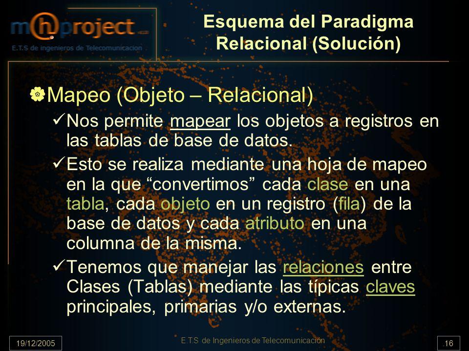19/12/2005.16 E.T.S de Ingenieros de Telecomunicación Esquema del Paradigma Relacional (Solución) Mapeo (Objeto – Relacional) Nos permite mapear los o