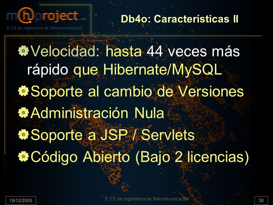 19/12/2005.30 E.T.S de Ingenieros de Telecomunicación Db4o: Características II Velocidad: hasta 44 veces más rápido que Hibernate/MySQL Soporte al cam