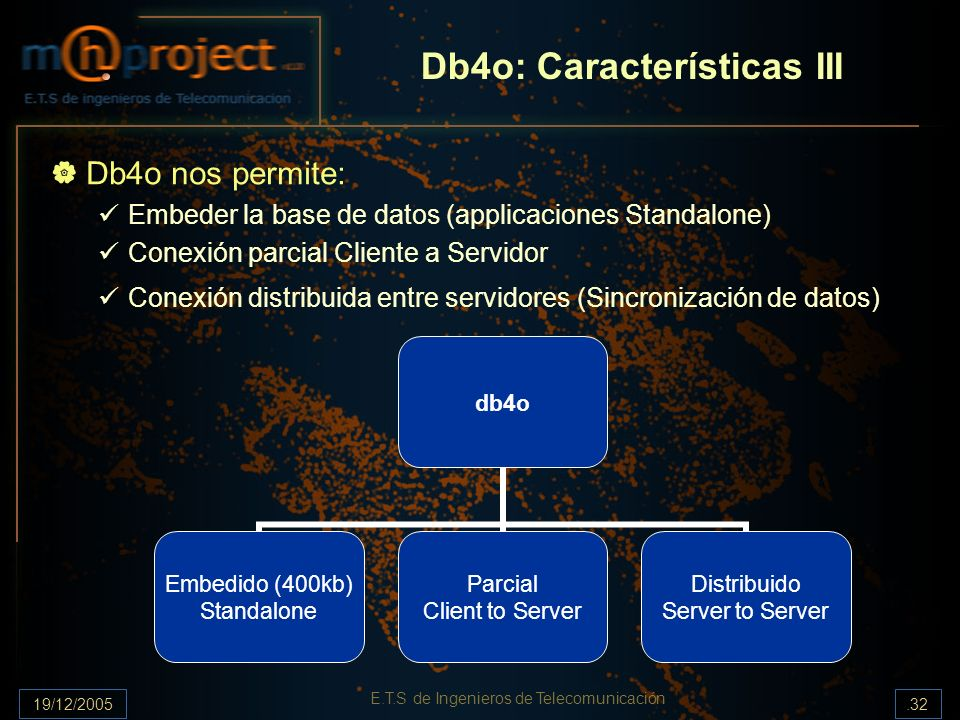 19/12/2005.32 E.T.S de Ingenieros de Telecomunicación Db4o: Características III Db4o nos permite: Embeder la base de datos (applicaciones Standalone)