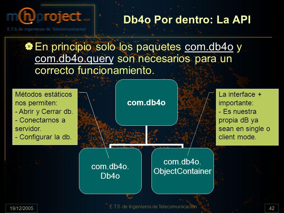 19/12/2005.42 E.T.S de Ingenieros de Telecomunicación Db4o Por dentro: La API En principio solo los paquetes com.db4o y com.db4o.query son necesarios