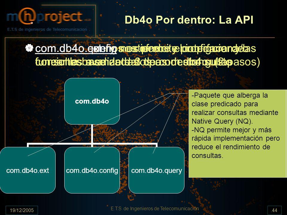 19/12/2005.44 E.T.S de Ingenieros de Telecomunicación Db4o Por dentro: La API com.db4o.ext nos extiende y proporciona las funciones avanzadas de com.d