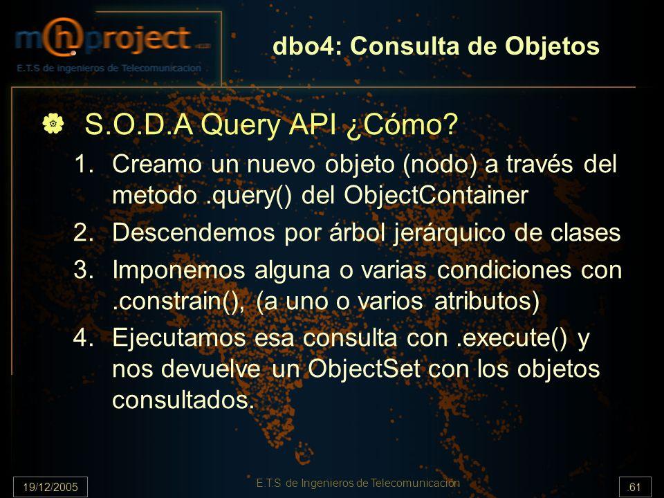 19/12/2005.61 E.T.S de Ingenieros de Telecomunicación dbo4: Consulta de Objetos S.O.D.A Query API ¿Cómo? 1.Creamo un nuevo objeto (nodo) a través del