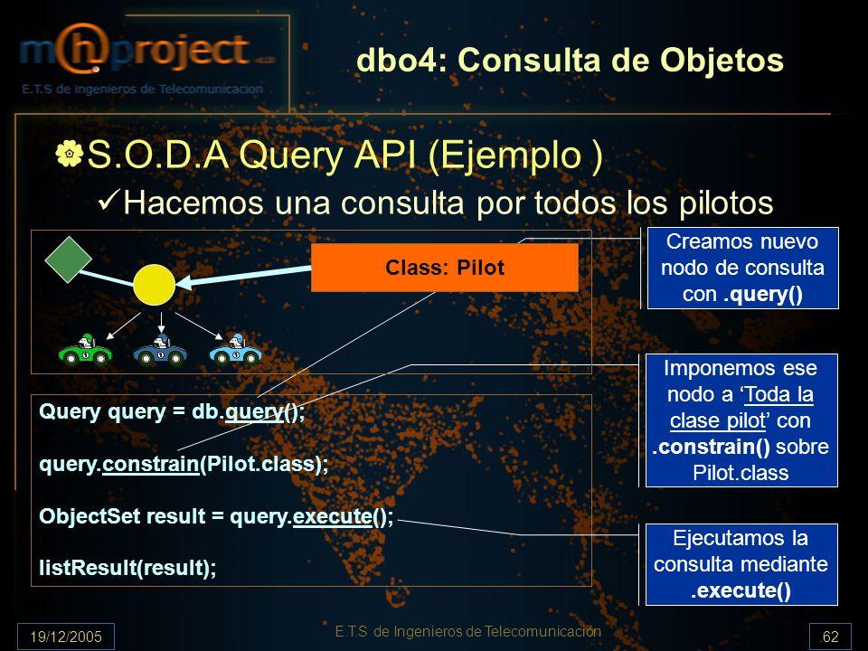 19/12/2005.62 E.T.S de Ingenieros de Telecomunicación dbo4: Consulta de Objetos S.O.D.A Query API (Ejemplo ) Hacemos una consulta por todos los piloto