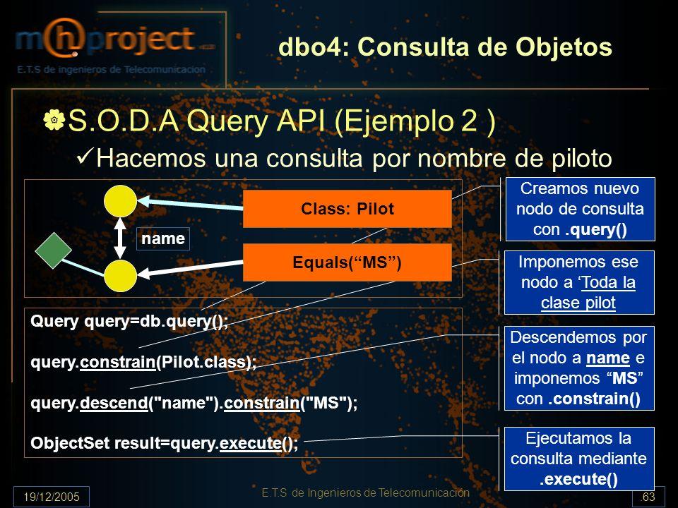 19/12/2005.63 E.T.S de Ingenieros de Telecomunicación Creamos nuevo nodo de consulta con.query() Imponemos ese nodo a Toda la clase pilot dbo4: Consul