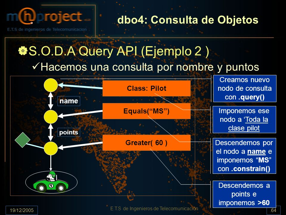 19/12/2005.64 E.T.S de Ingenieros de Telecomunicación dbo4: Consulta de Objetos S.O.D.A Query API (Ejemplo 2 ) Hacemos una consulta por nombre y punto