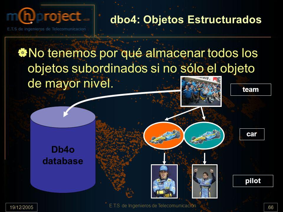 19/12/2005.66 E.T.S de Ingenieros de Telecomunicación dbo4: Objetos Estructurados No tenemos por qué almacenar todos los objetos subordinados si no só