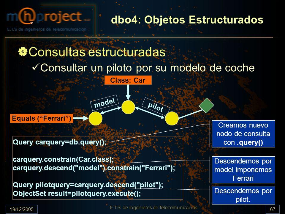 19/12/2005.67 E.T.S de Ingenieros de Telecomunicación Consultas estructuradas Consultar un piloto por su modelo de coche dbo4: Objetos Estructurados Q