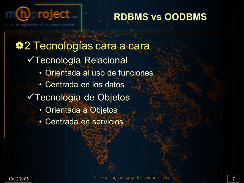 19/12/2005.7 E.T.S de Ingenieros de Telecomunicación RDBMS vs OODBMS 2 Tecnologías cara a cara Tecnología Relacional Orientada al uso de funciones Cen