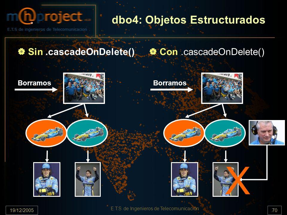 19/12/2005.70 E.T.S de Ingenieros de Telecomunicación dbo4: Objetos Estructurados Sin.cascadeOnDelete() Con.cascadeOnDelete() Borramos X