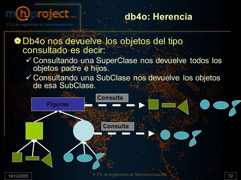 19/12/2005.72 E.T.S de Ingenieros de Telecomunicación db4o: Herencia Db4o nos devuelve los objetos del tipo consultado es decir: Consultando una Super