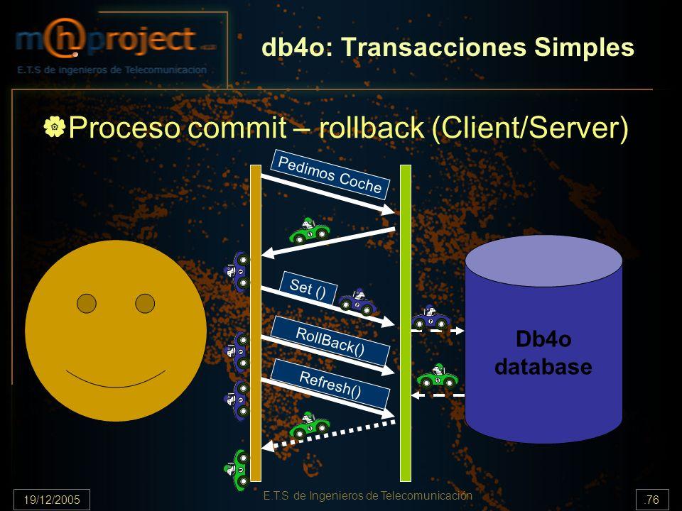 19/12/2005.76 E.T.S de Ingenieros de Telecomunicación db4o: Transacciones Simples Proceso commit – rollback (Client/Server) Db4o database Pedimos Coch