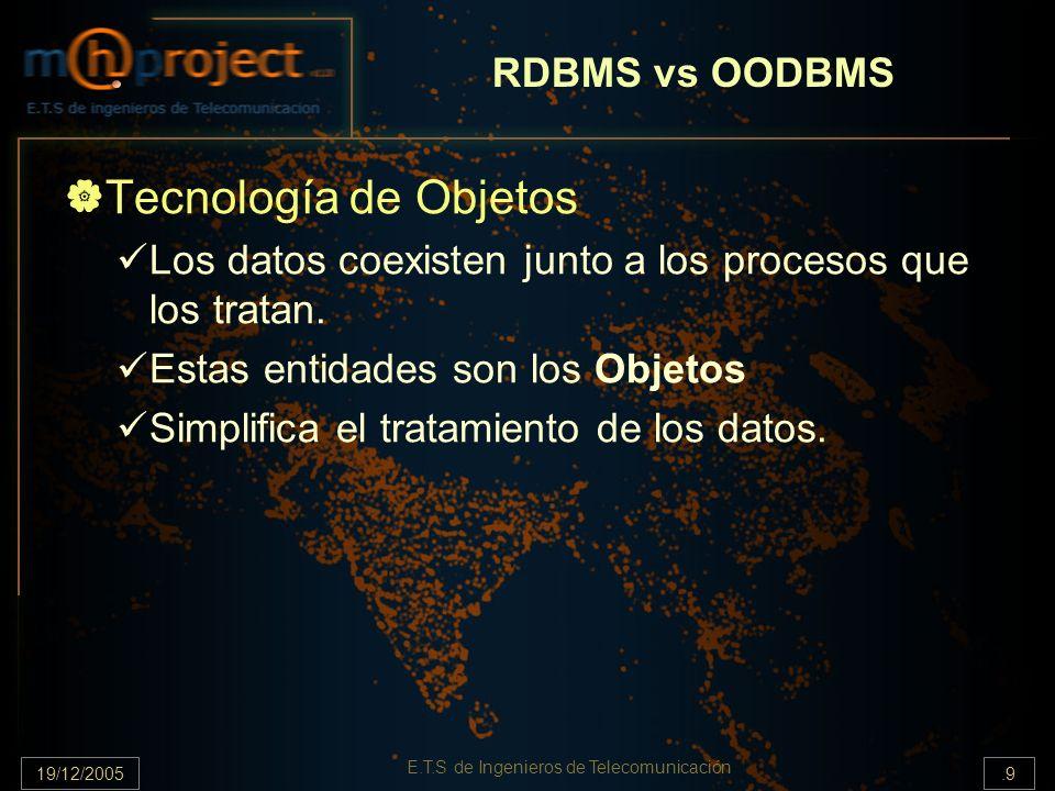 19/12/2005.9 E.T.S de Ingenieros de Telecomunicación Tecnología de Objetos Los datos coexisten junto a los procesos que los tratan. Estas entidades so